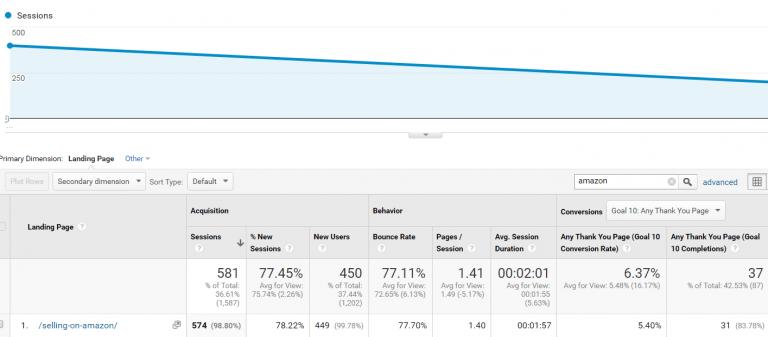 ga_amazon_traffic_stats