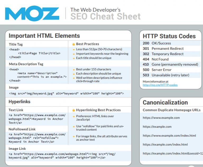 moz-web-developers-cheat-sheet